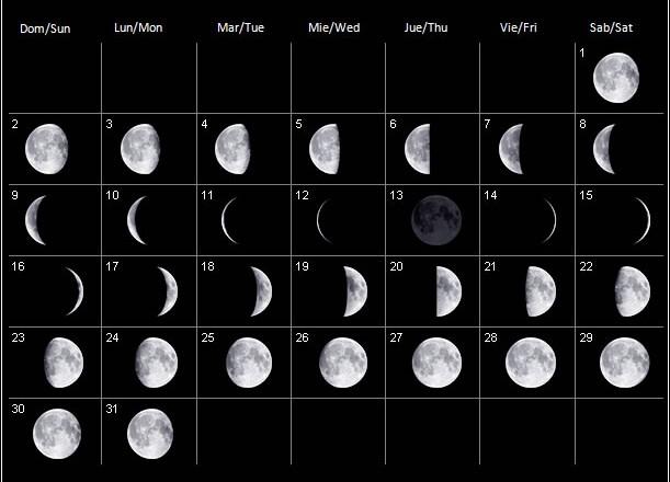 El cielo del mes, en la Casa de la Ciencia