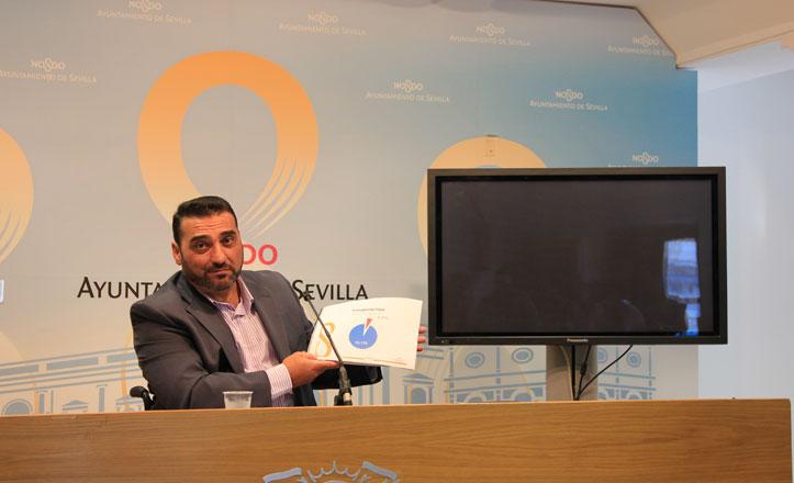 García Camacho: «El Distrito Norte ha ejecutado casi el total del presupuesto»