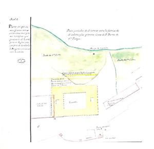 Plano de 1786 donde el Tagarete es el surco azulado y la Fábrica de Salitre, abajo, el cuadro perfilado en rojo